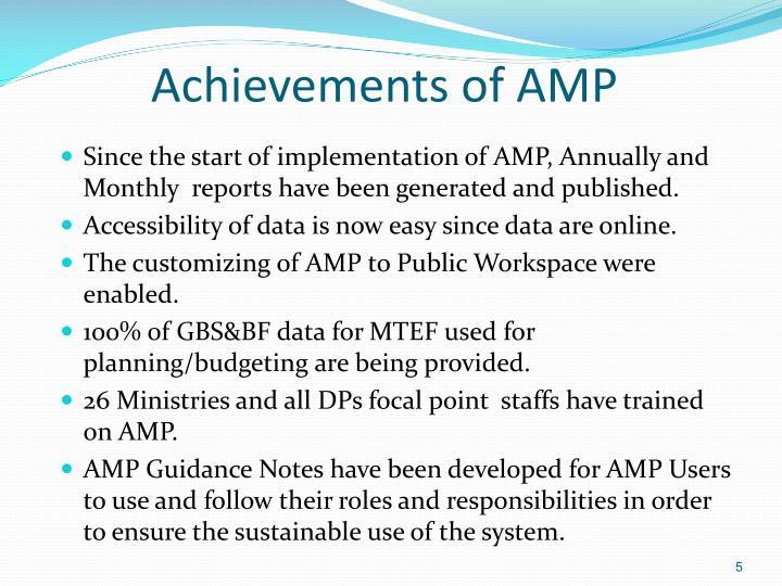 Achievements of AMP