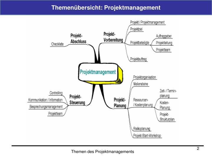 Themenübersicht: Projektmanagement