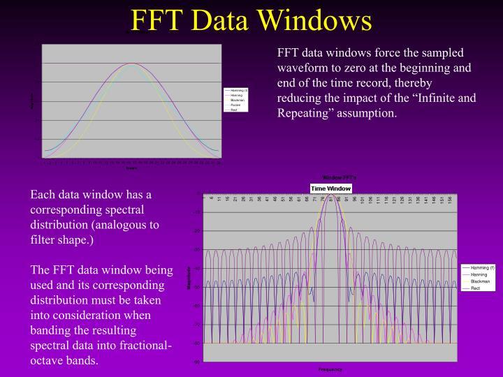 FFT Data Windows