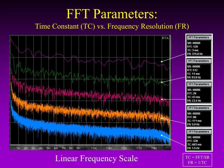 FFT Parameters: