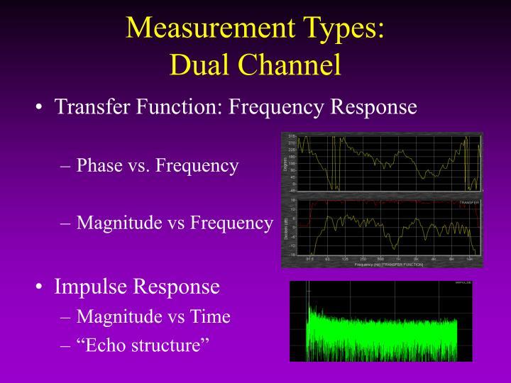 Measurement Types: