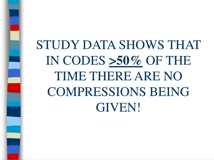 STUDY DATA SHOWS THAT IN CODES