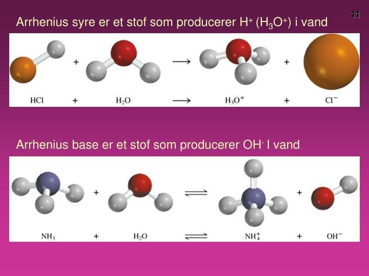 Arrhenius syre er et stof som producerer H