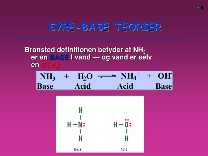 SYRE-BASE TEORIER