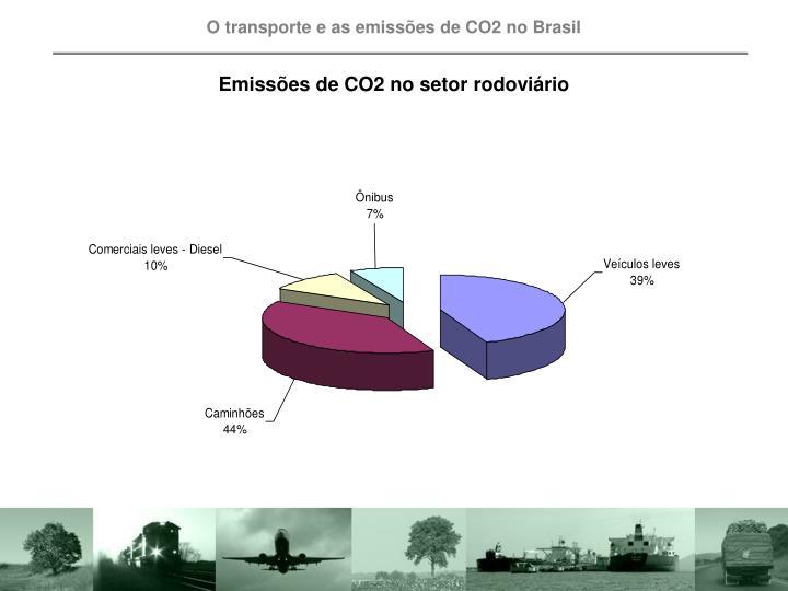 O transporte e as emissões de CO2 no Brasil