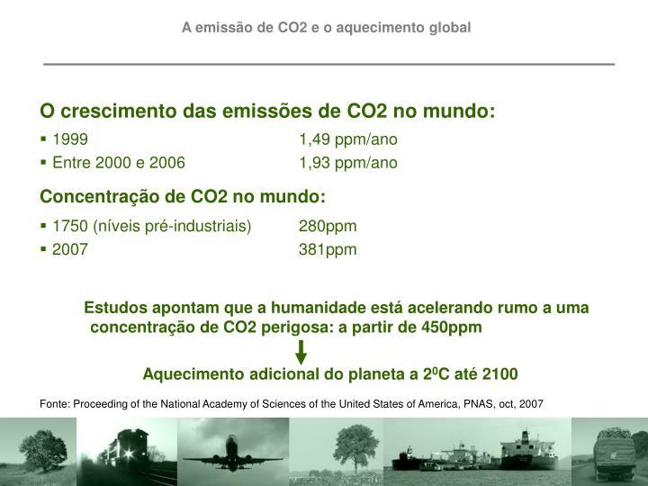 Estudos apontam que a humanidade está acelerando rumo a uma concentração de CO2 perigosa: a partir de 450ppm