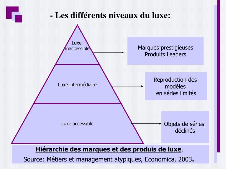- Les différents niveaux du luxe: