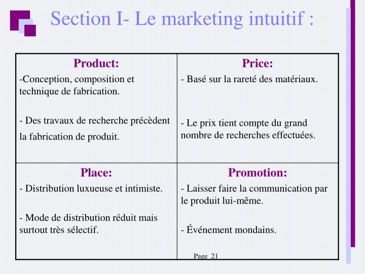 Section I- Le marketing intuitif :