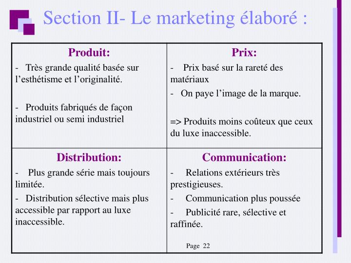 Section II- Le marketing élaboré :