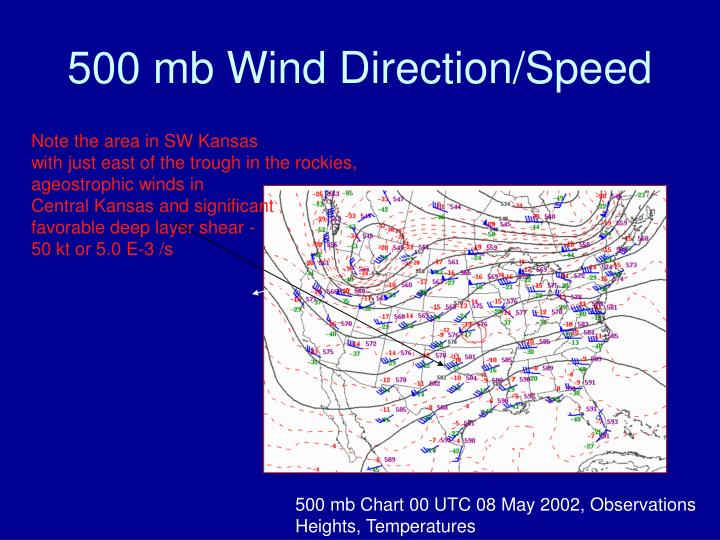 500 mb Wind Direction/Speed