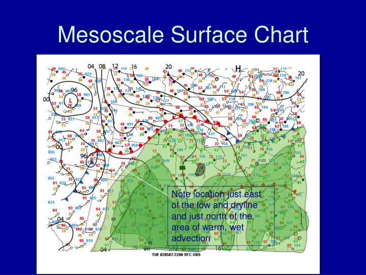 Mesoscale Surface Chart