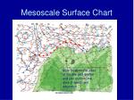 mesoscale surface chart