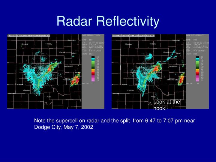 Radar Reflectivity