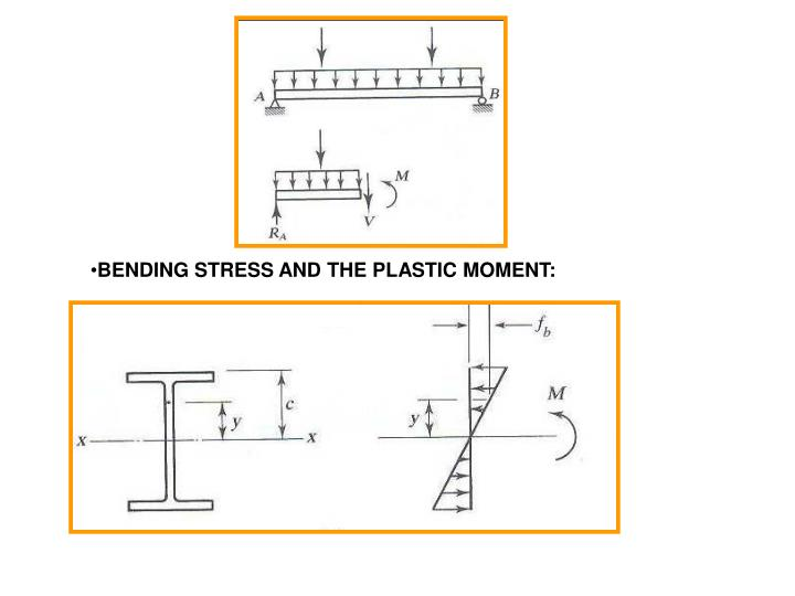 BENDING STRESS AND THE PLASTIC MOMENT: