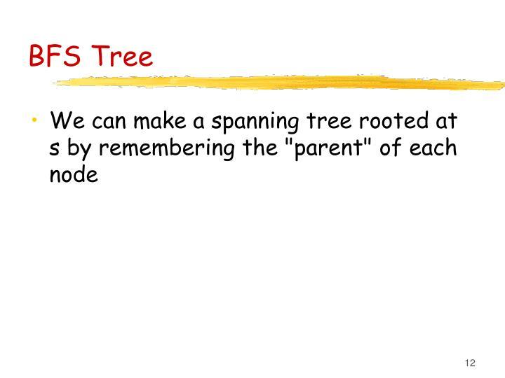 BFS Tree