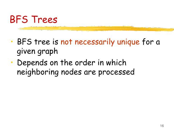 BFS Trees