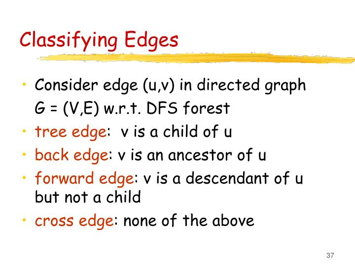 Classifying Edges