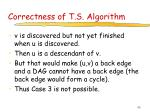 correctness of t s algorithm1