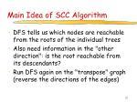 main idea of scc algorithm