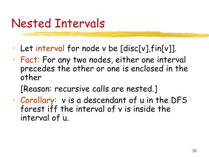 Nested Intervals