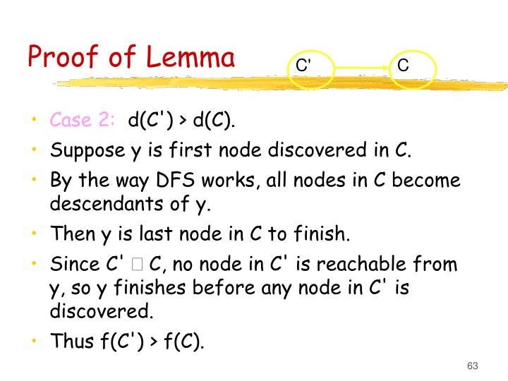 Proof of Lemma