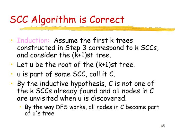 SCC Algorithm is Correct