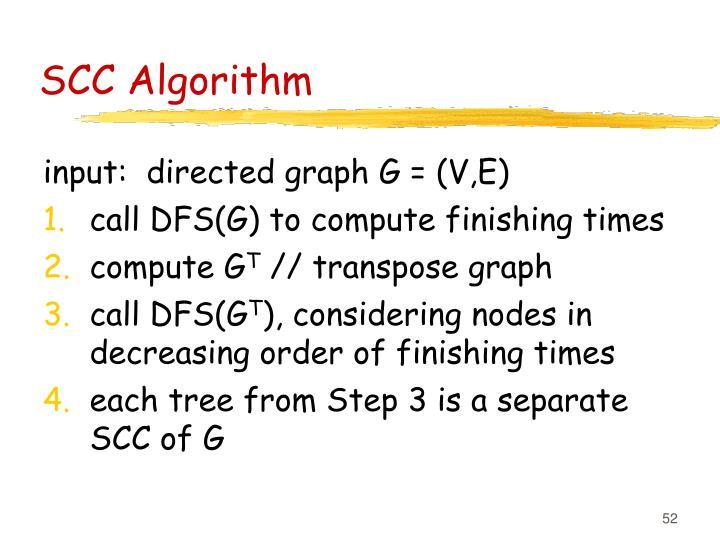 SCC Algorithm