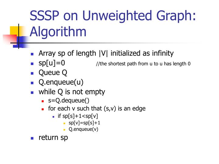SSSP on Unweighted Graph: Algorithm