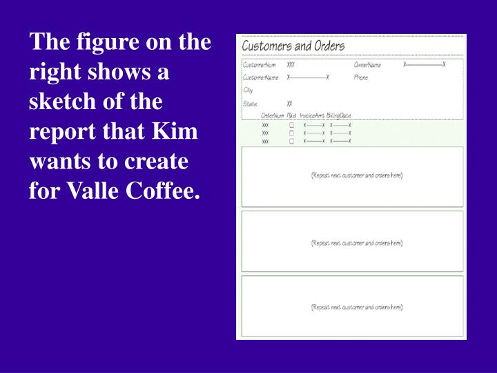 The figure on the right shows a sketch of the report that Kim wants to create for Valle Coffee.