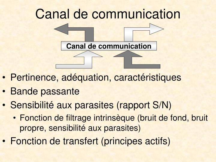 Canal de communication