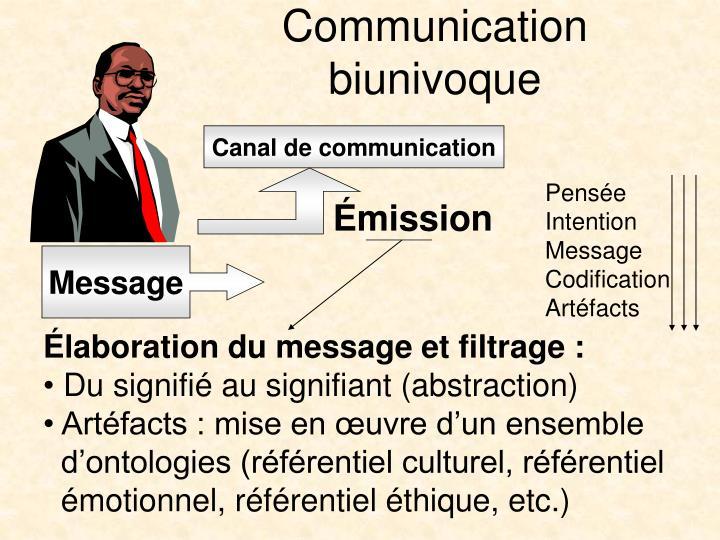 Communication biunivoque
