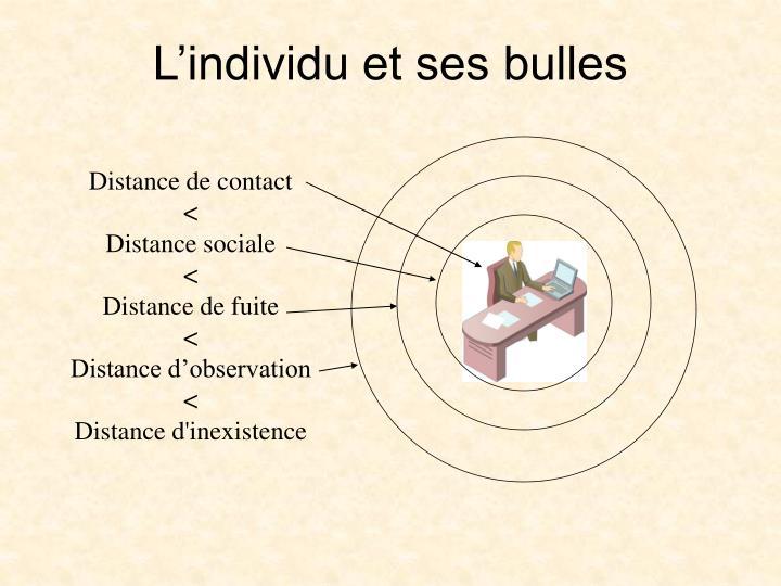 L'individu et ses bulles