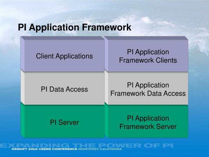 PI Application Framework