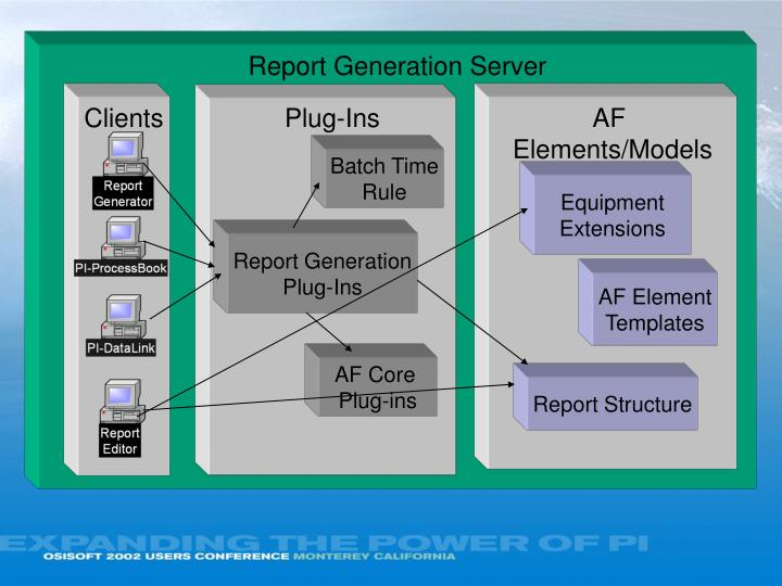 Report Generation Server