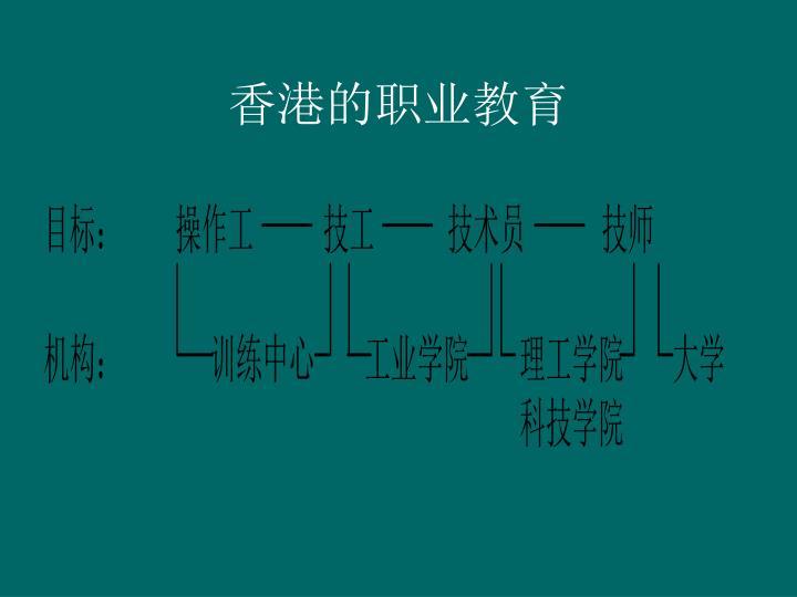 香港的职业教育