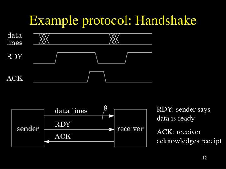Example protocol: Handshake