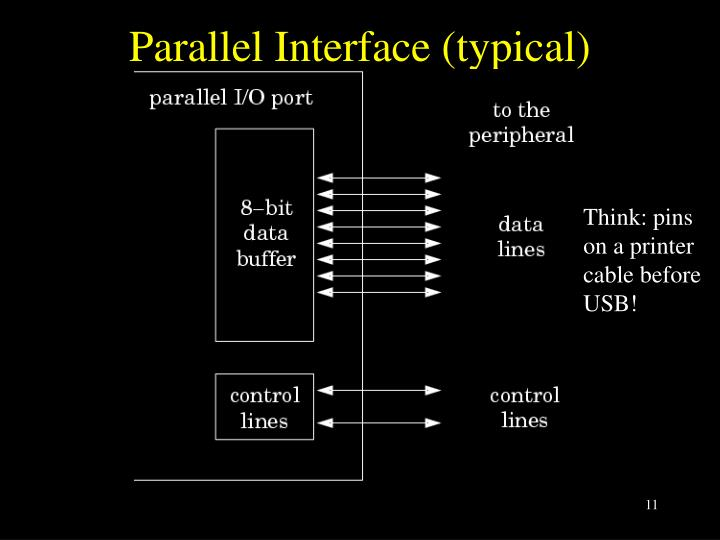 Parallel Interface (typical)