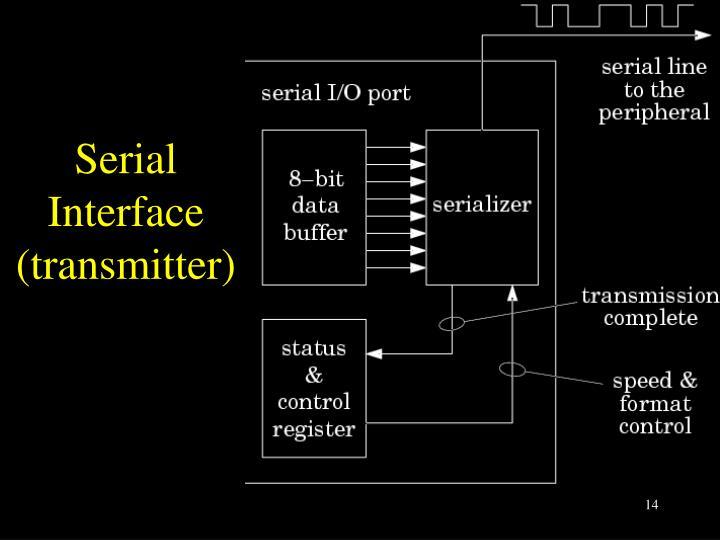 Serial Interface (transmitter)
