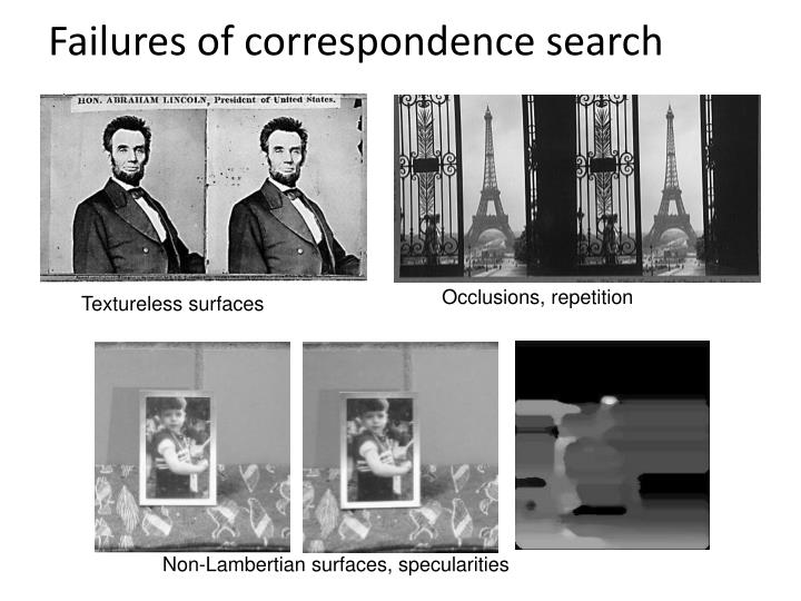 Failures of correspondence search