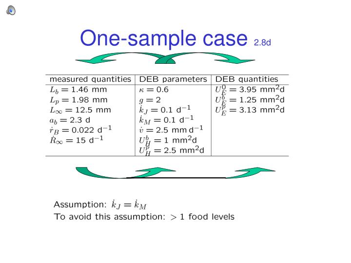 One-sample case