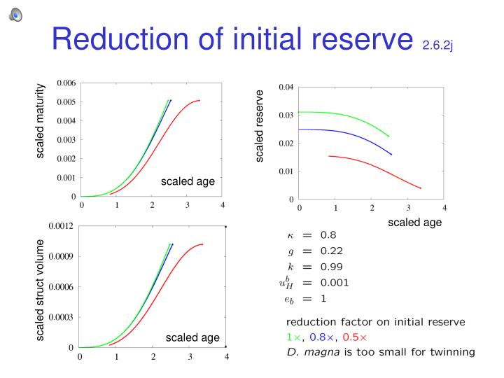 Reduction of initial reserve