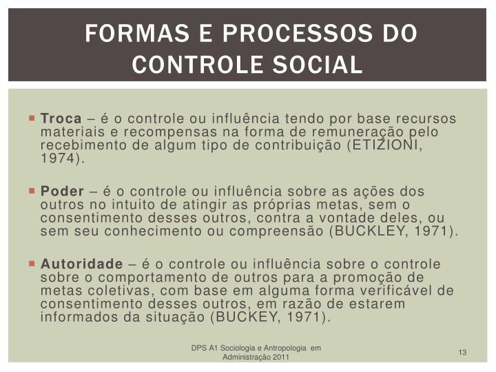 Formas e Processos do Controle Social
