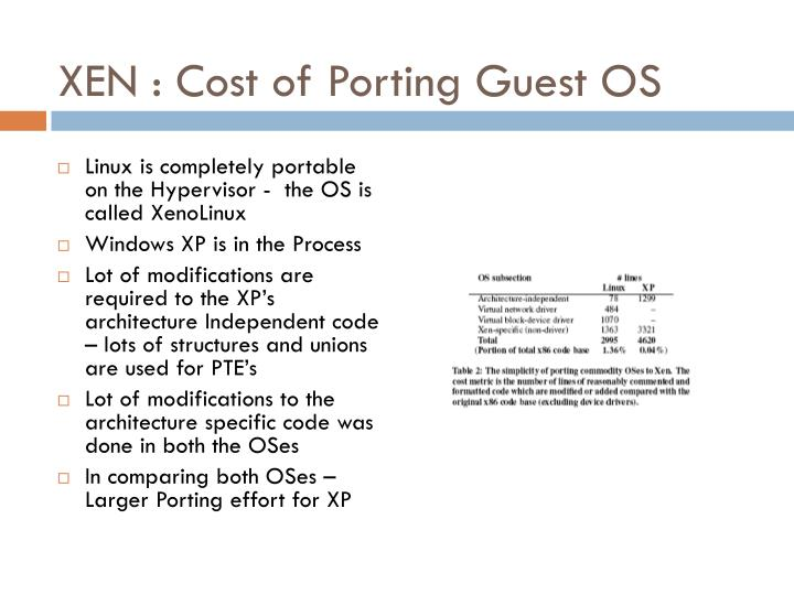 XEN : Cost of Porting Guest OS