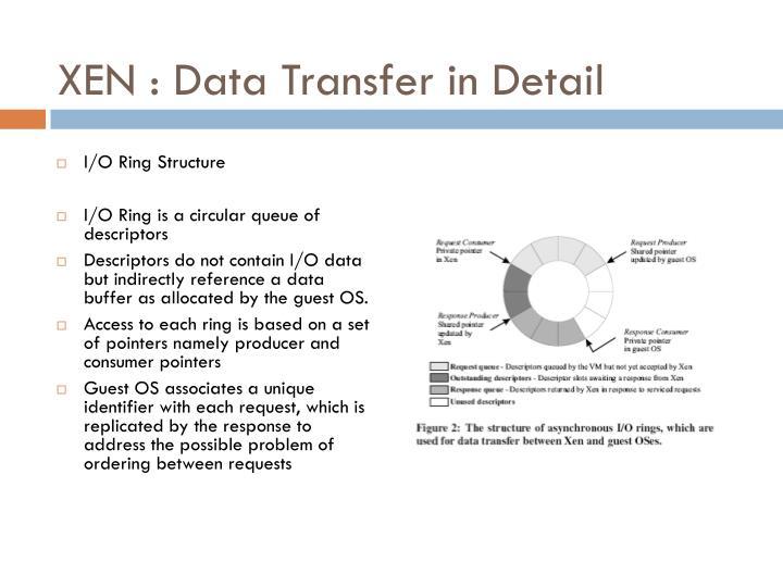 XEN : Data Transfer in Detail