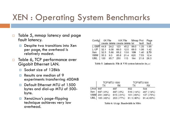 XEN : Operating System Benchmarks