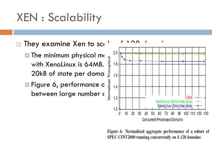 XEN : Scalability