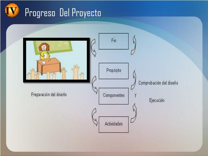 Progreso  Del Proyecto