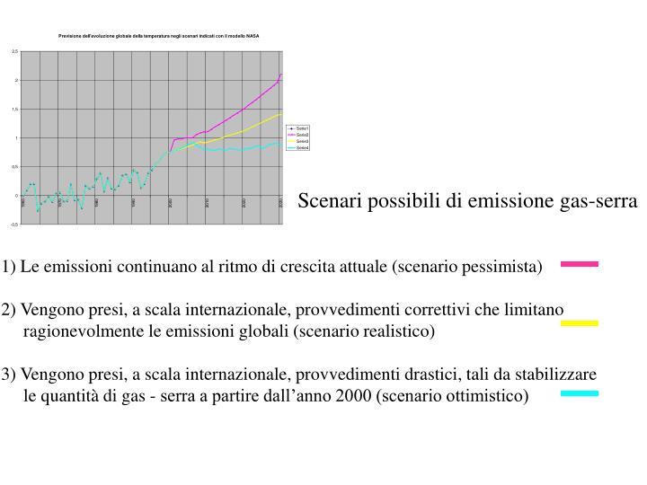 Scenari possibili di emissione gas-serra