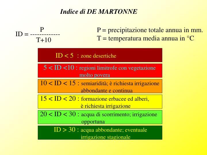 Indice di DE MARTONNE
