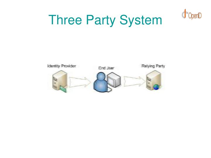 Three Party System